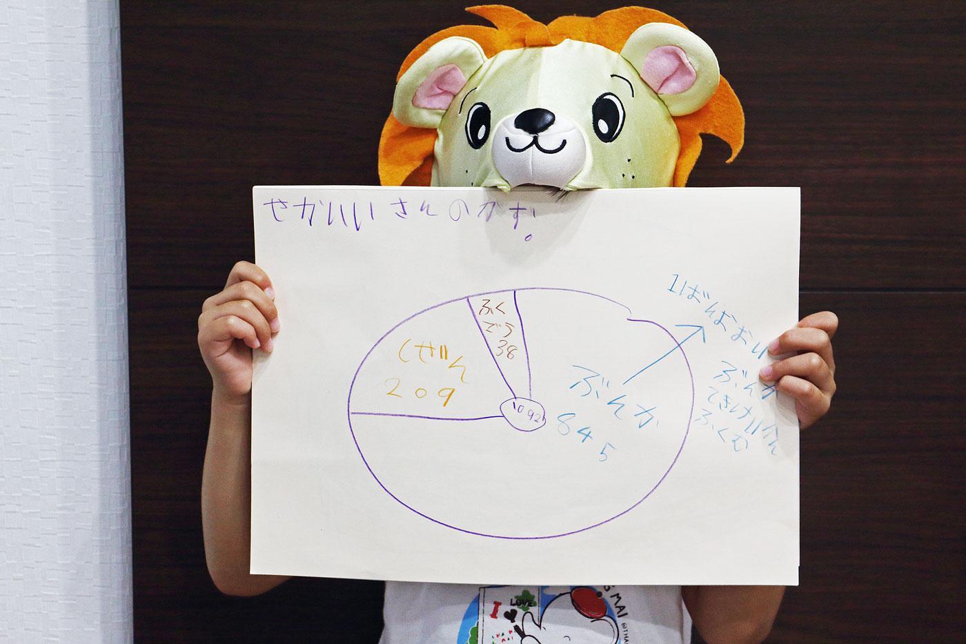 6歳で世界遺産検定4級挑戦![5] 勉強方法(1) 世界遺産の基礎知識